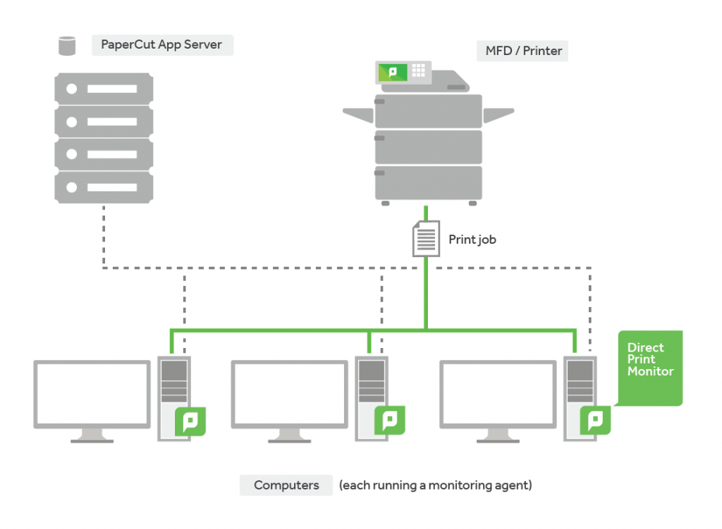 print server all application packages