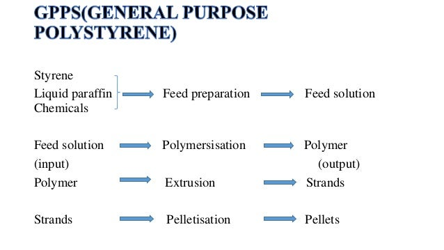 what is general purpose application software