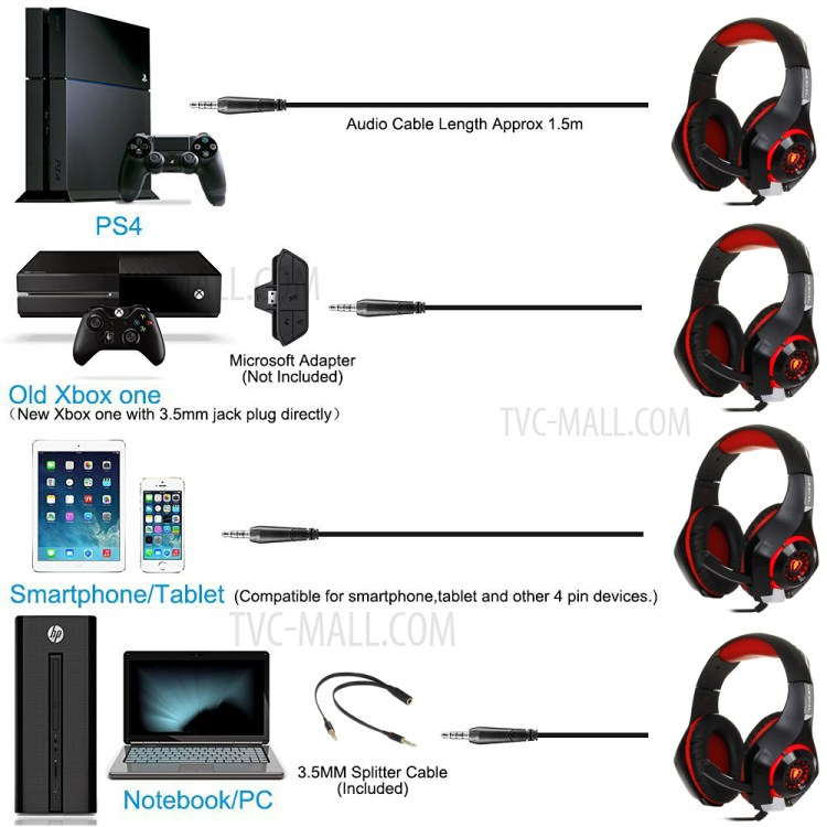 kotion each 7.1 gaming headset audio application
